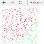 JavaScriptとCanvasでモンテカルロ法で円周率を求める