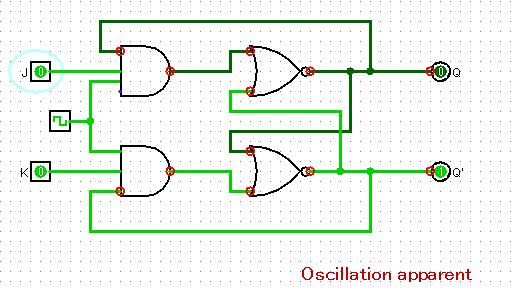 論理回路シミュレータlogisimでは順序回路flipflopは難しい
