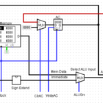 Implementing a One Address CPU in LogisimのCPU実装を調べる4 ControlUnit